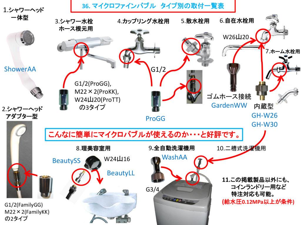マイクロバブルセイバー各種水栓との取付一覧表