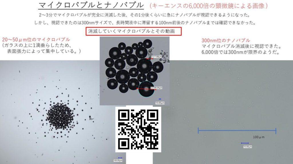 マイクロバブルとナノバブル(キーエンスの6,000倍の顕微鏡による画像)