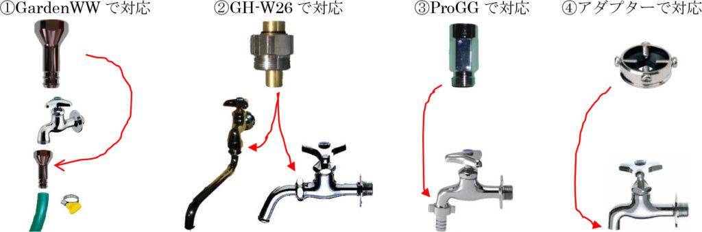 二槽式洗濯機用水栓金具の蛇口へ取り付け可能なマイクロファインバブル生成器