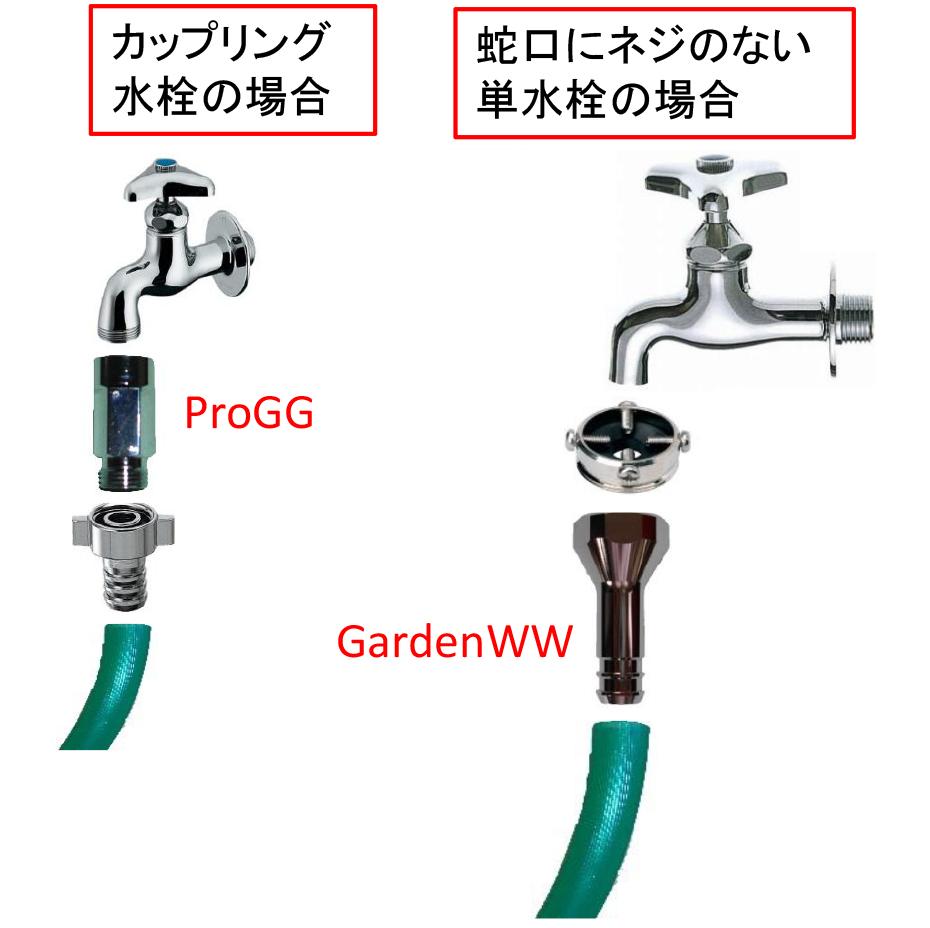 2槽式洗濯機でのマイクロバブルを利用する方法「カップリング水栓」「蛇口にネジのない単水栓の場合」
